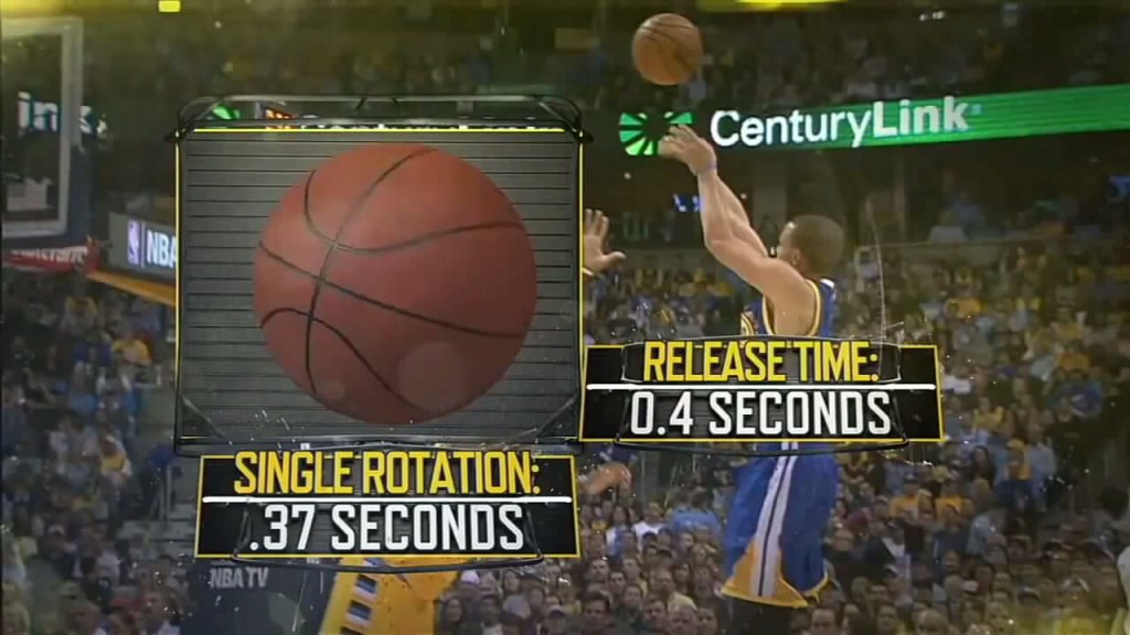 Sport-Science-Stephen-Curry-latest-2013_97130